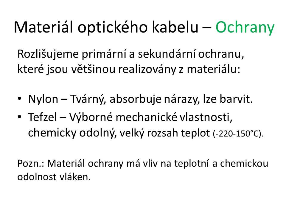 Materiál optického kabelu – Ochrany