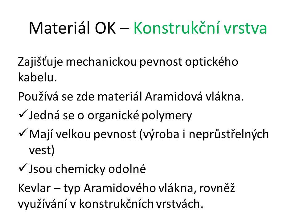 Materiál OK – Konstrukční vrstva