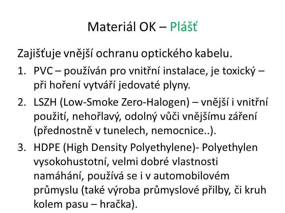 Materiál OK – Plášť Zajišťuje vnější ochranu optického kabelu.