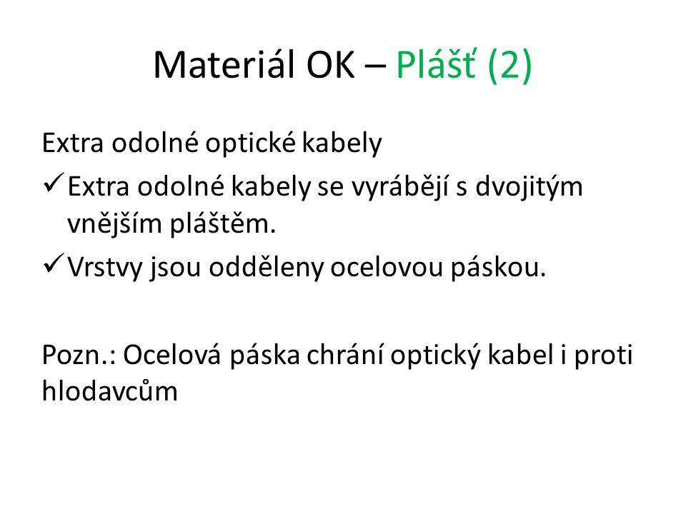Materiál OK – Plášť (2) Extra odolné optické kabely