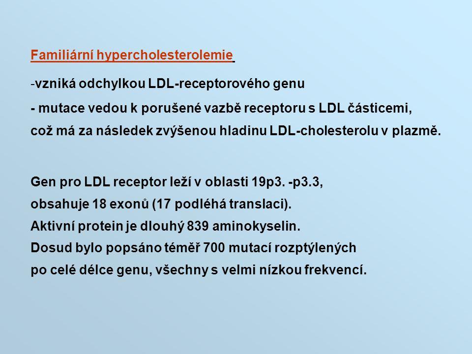 Familiární hypercholesterolemie