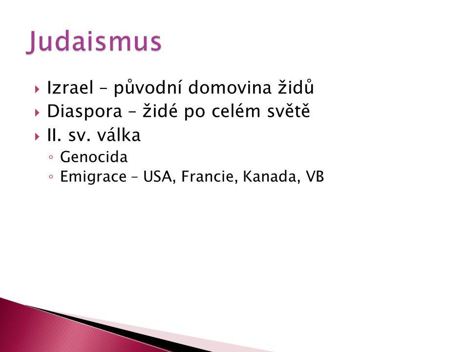 Judaismus Izrael – původní domovina židů