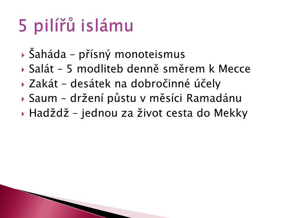 5 pilířů islámu Šaháda – přísný monoteismus