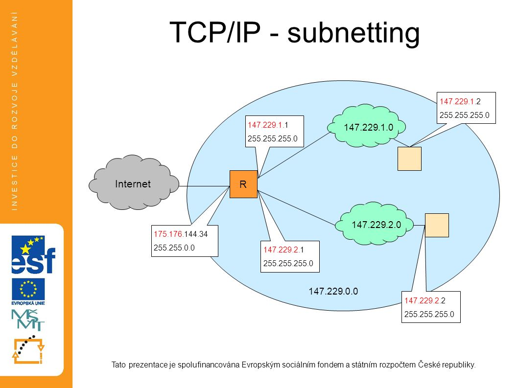 TCP/IP - subnetting R Internet 147.229.1.0 147.229.2.0 147.229.0.0 14