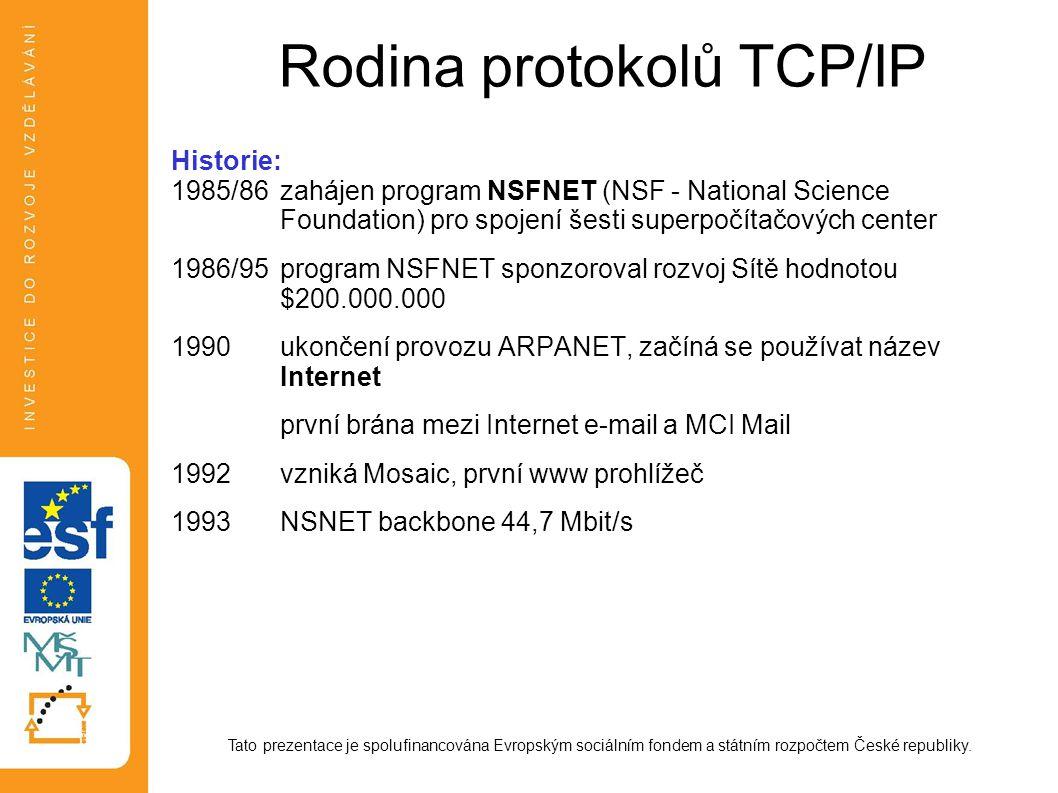 Rodina protokolů TCP/IP