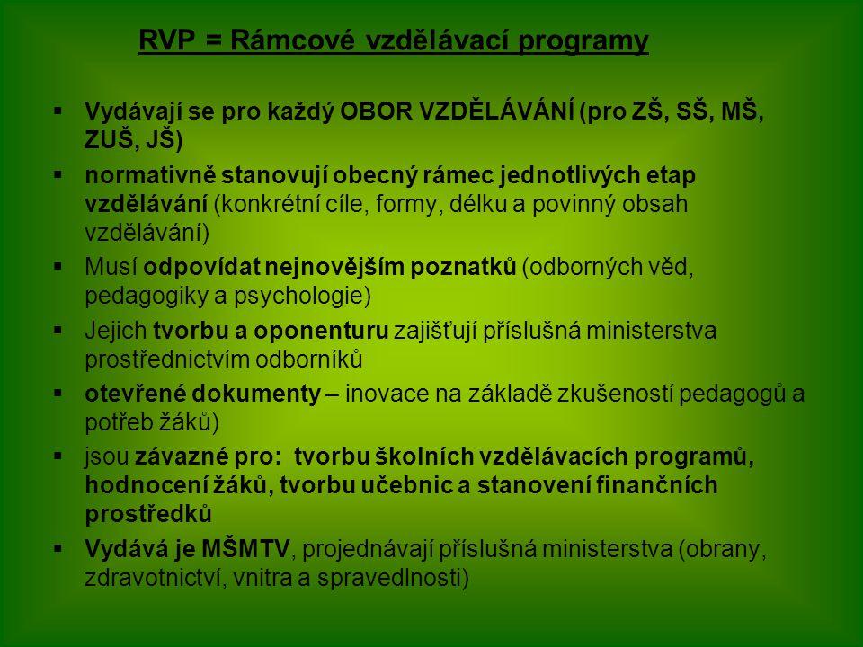 RVP = Rámcové vzdělávací programy