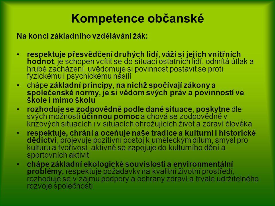 Kompetence občanské Na konci základního vzdělávání žák: