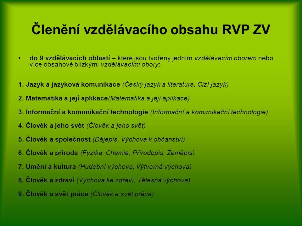 Členění vzdělávacího obsahu RVP ZV