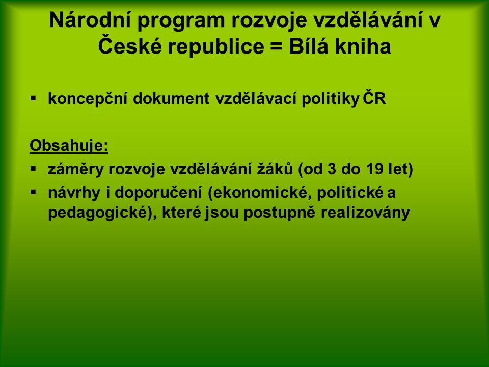 Národní program rozvoje vzdělávání v České republice = Bílá kniha