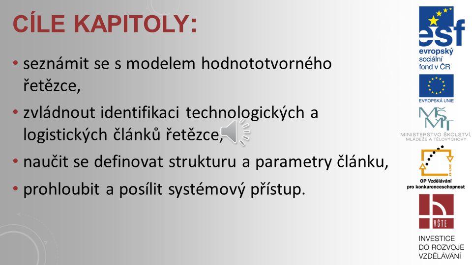 Cíle kapitoly: seznámit se s modelem hodnototvorného řetězce,
