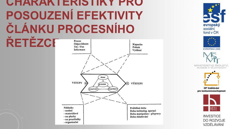 Charakteristiky pro posouzení efektivity článku procesního řetězce