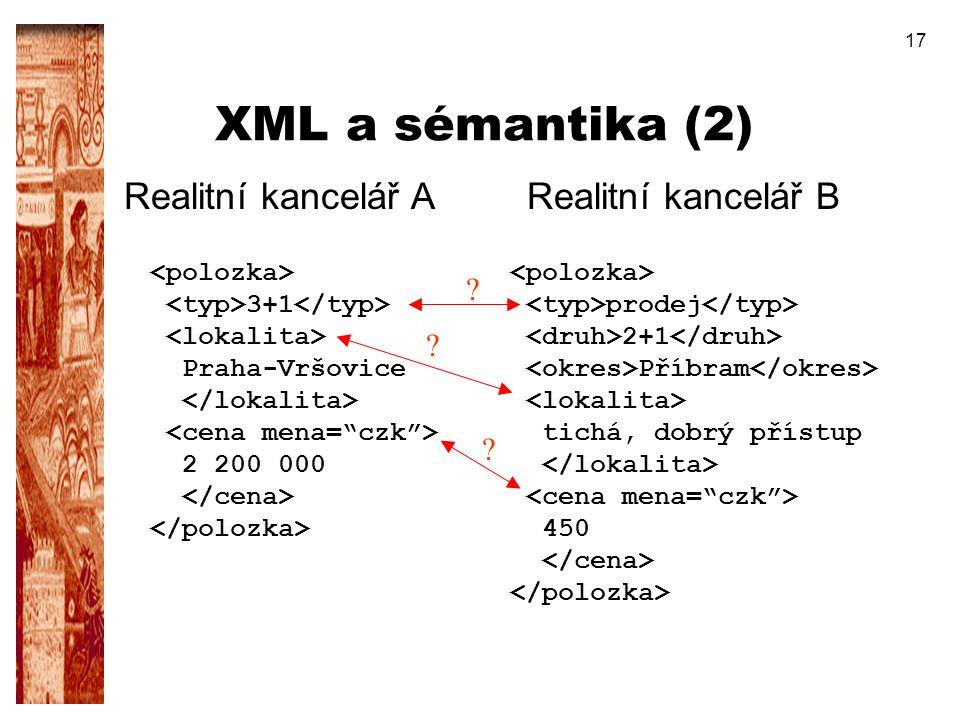 XML a sémantika (2) Realitní kancelář A Realitní kancelář B
