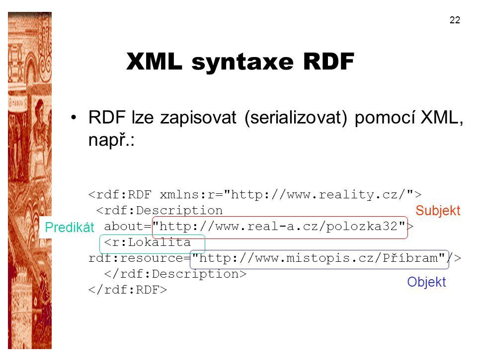 XML syntaxe RDF