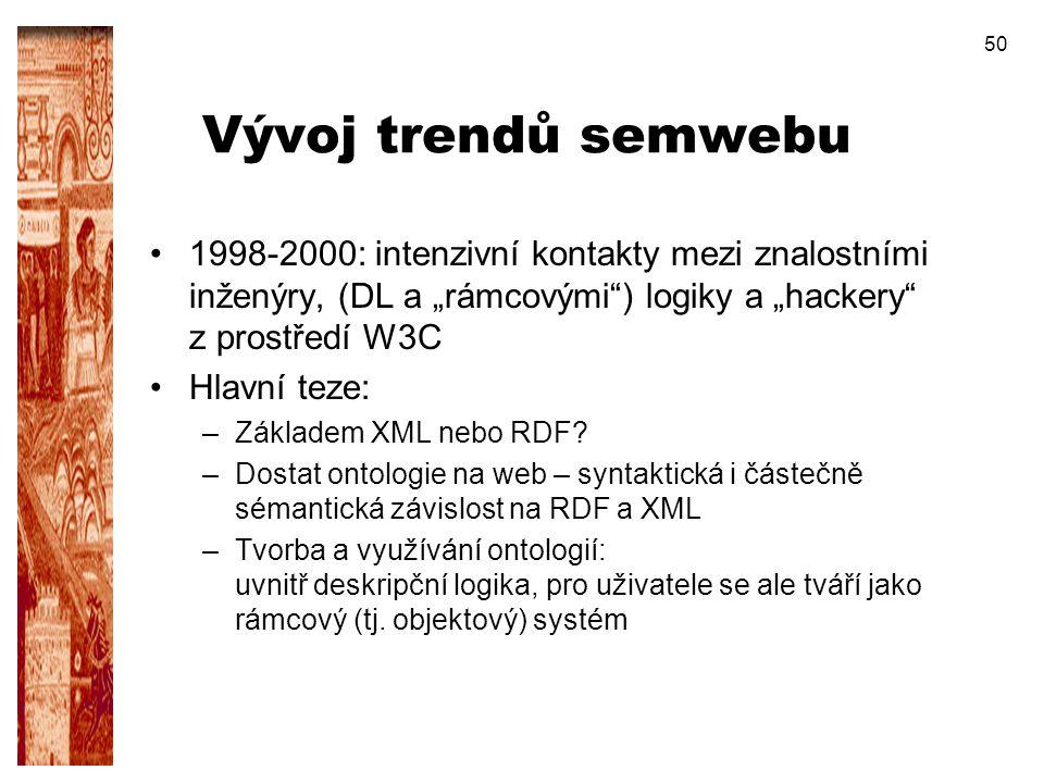 """Vývoj trendů semwebu 1998-2000: intenzivní kontakty mezi znalostními inženýry, (DL a """"rámcovými ) logiky a """"hackery z prostředí W3C."""