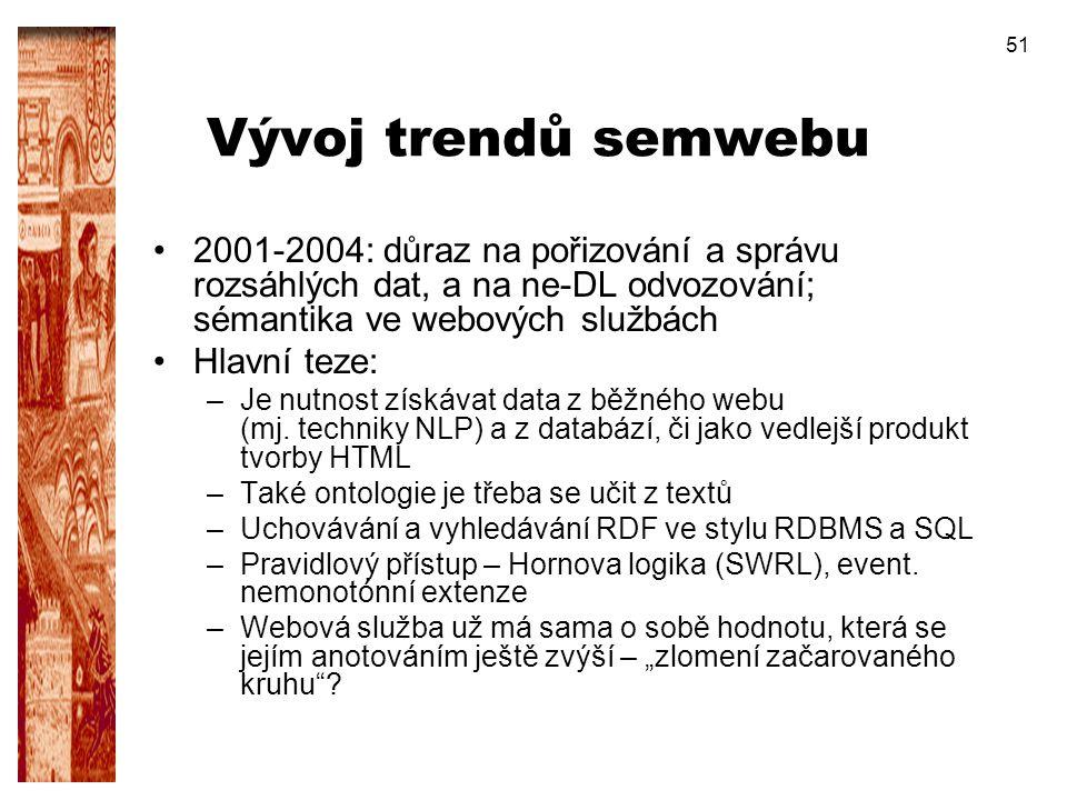 Vývoj trendů semwebu 2001-2004: důraz na pořizování a správu rozsáhlých dat, a na ne-DL odvozování; sémantika ve webových službách.
