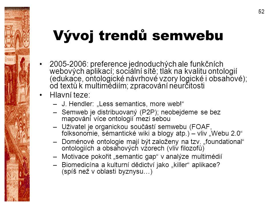 Vývoj trendů semwebu