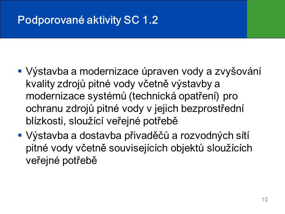Podporované aktivity SC 1.2