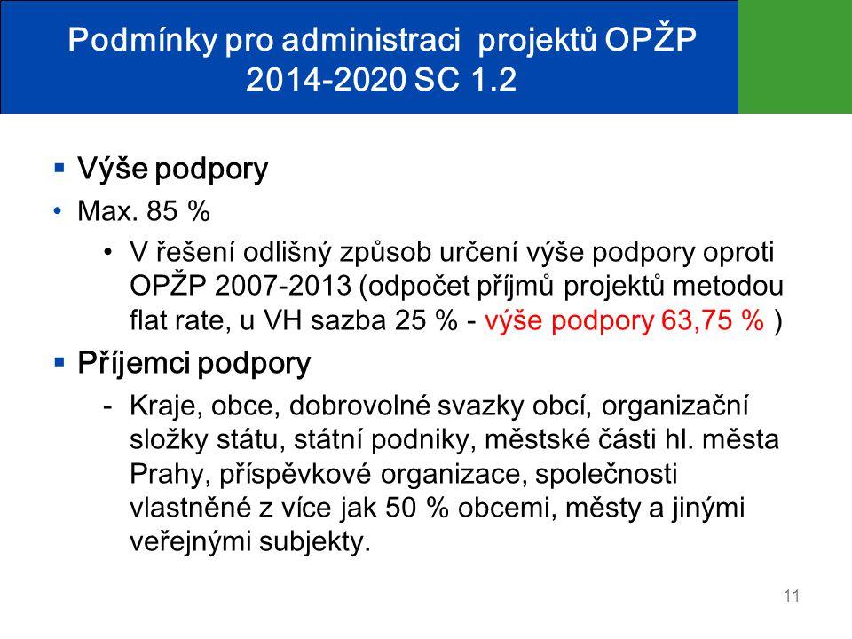 Podmínky pro administraci projektů OPŽP 2014-2020 SC 1.2