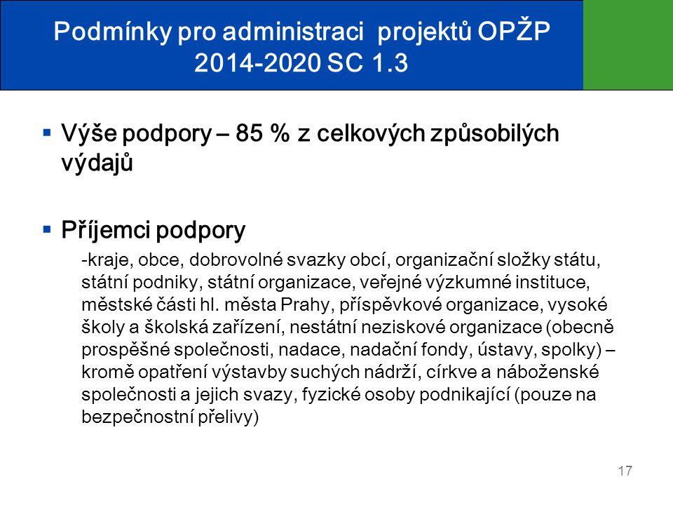 Podmínky pro administraci projektů OPŽP 2014-2020 SC 1.3