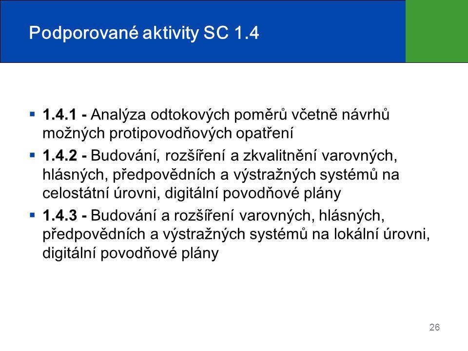 Podporované aktivity SC 1.4