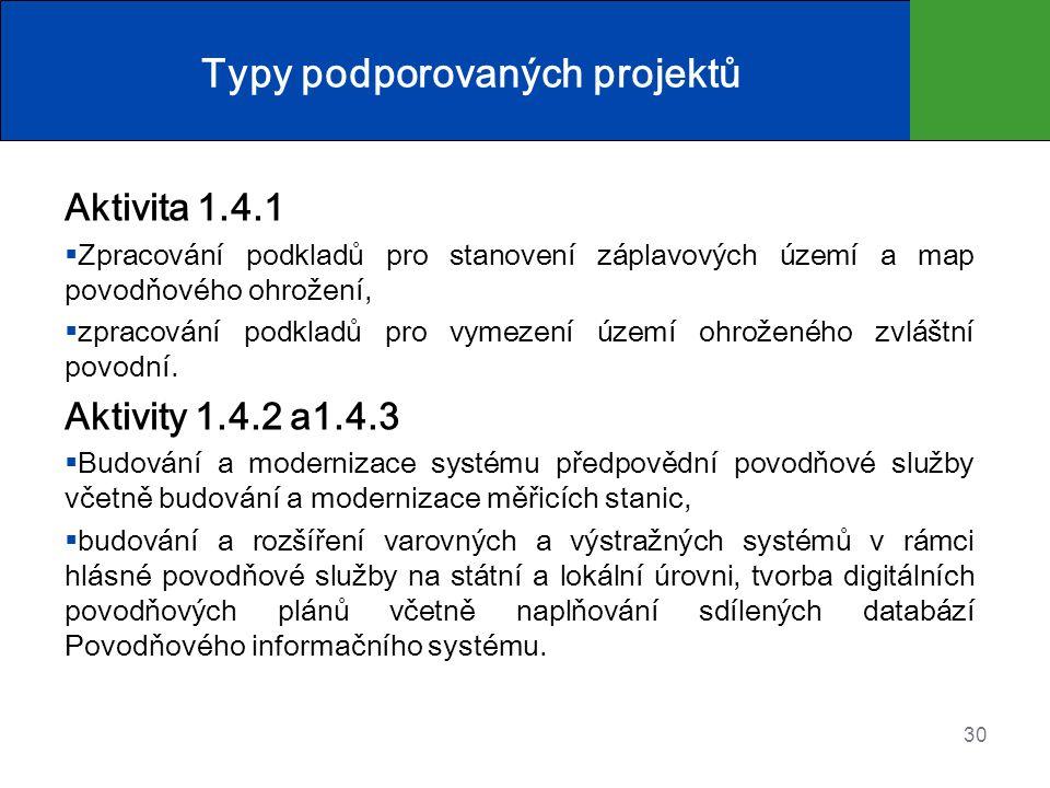 Typy podporovaných projektů