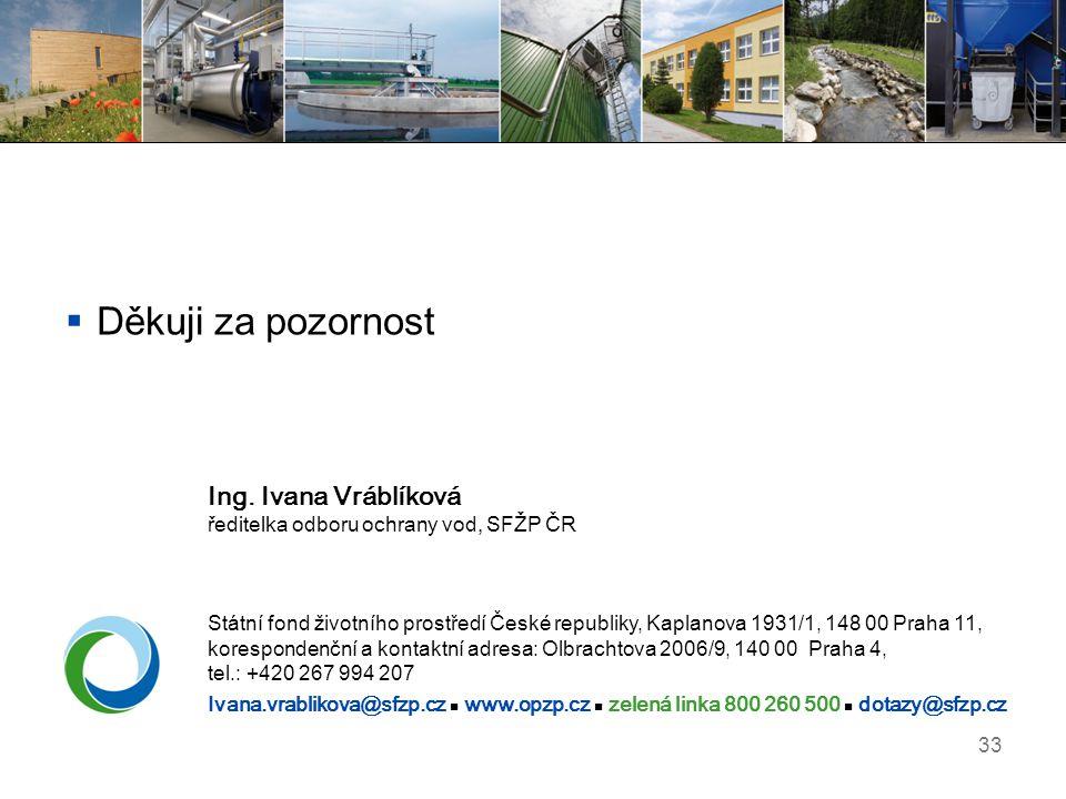 Děkuji za pozornost Ing. Ivana Vráblíková