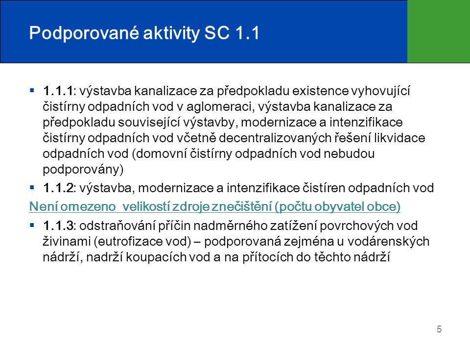 Podporované aktivity SC 1.1