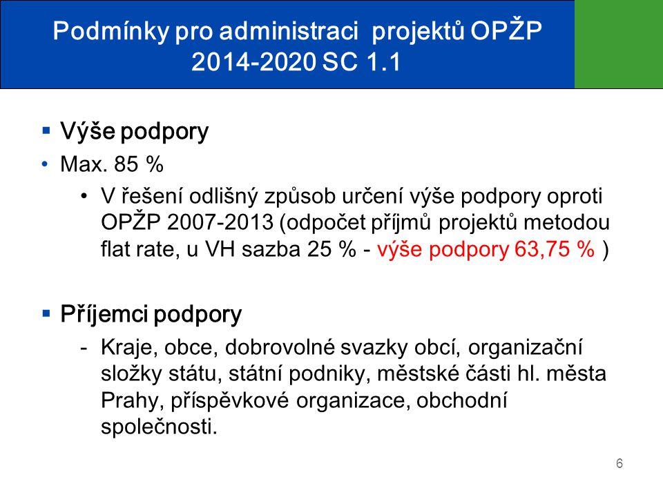 Podmínky pro administraci projektů OPŽP 2014-2020 SC 1.1