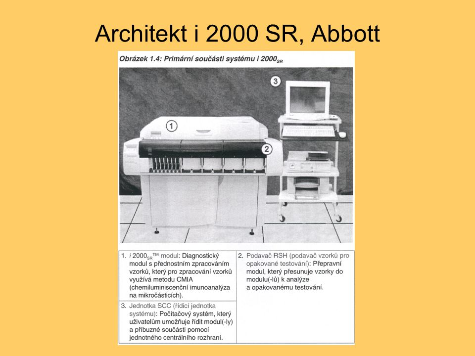 Architekt i 2000 SR, Abbott