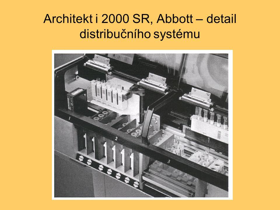 Architekt i 2000 SR, Abbott – detail distribučního systému