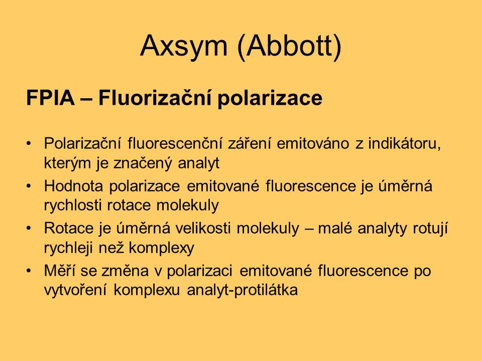 Axsym (Abbott) FPIA – Fluorizační polarizace