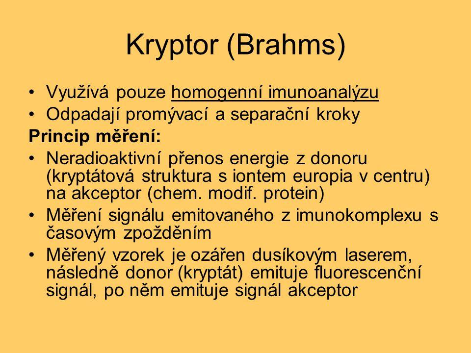 Kryptor (Brahms) Využívá pouze homogenní imunoanalýzu