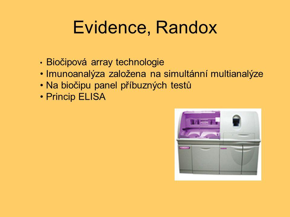 Evidence, Randox Imunoanalýza založena na simultánní multianalýze