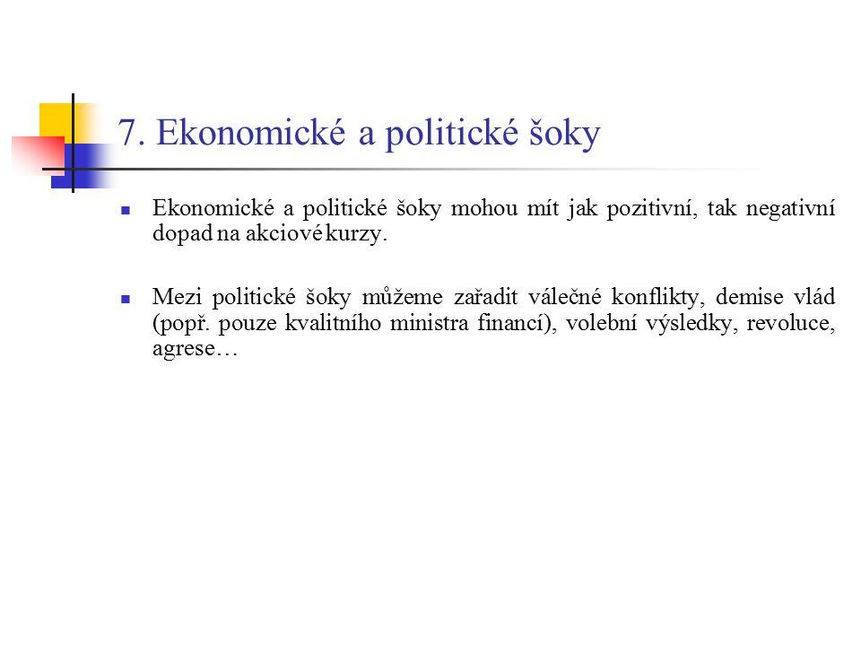 7. Ekonomické a politické šoky