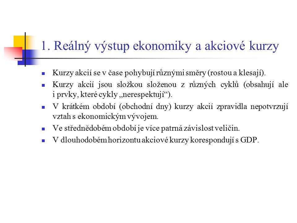 1. Reálný výstup ekonomiky a akciové kurzy