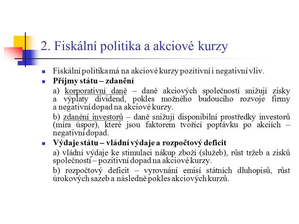 2. Fiskální politika a akciové kurzy