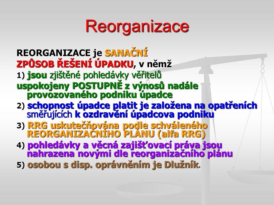 Reorganizace REORGANIZACE je SANAČNÍ ZPŮSOB ŘEŠENÍ ÚPADKU, v němž