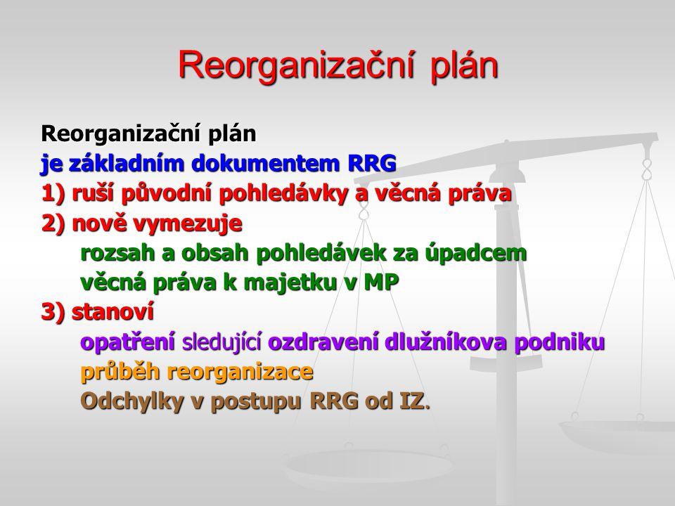 Reorganizační plán Reorganizační plán je základním dokumentem RRG