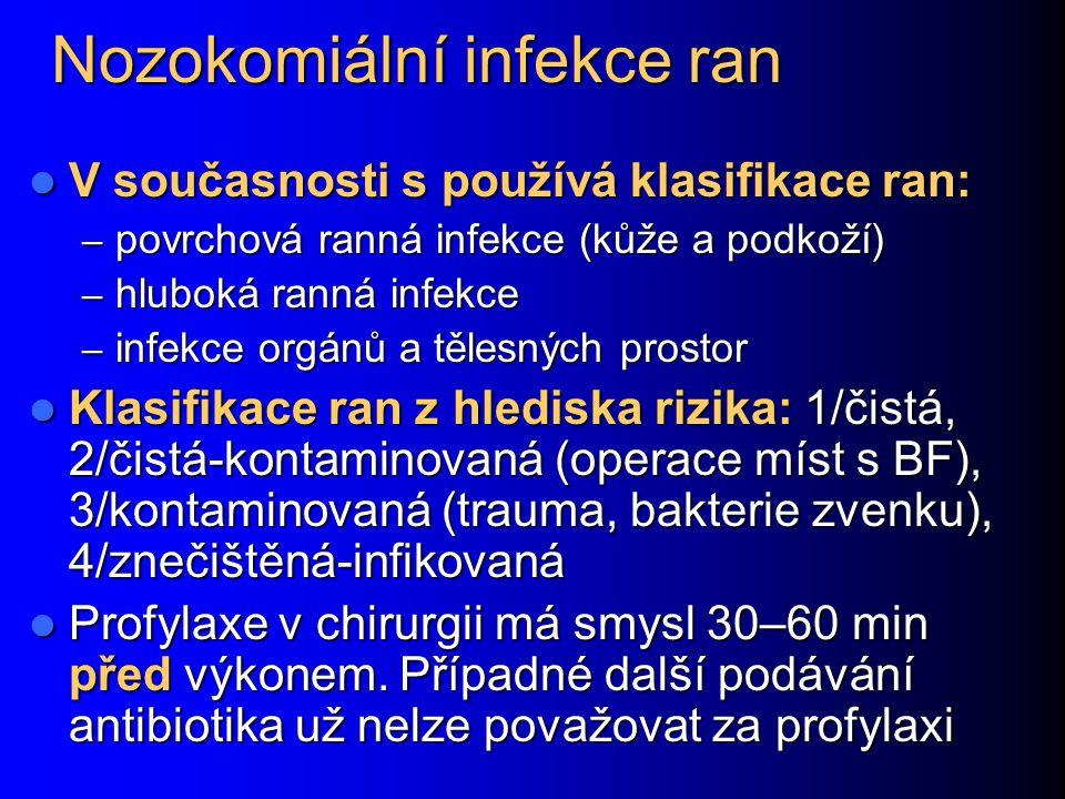Nozokomiální infekce ran