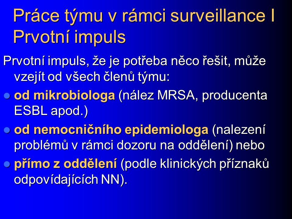Práce týmu v rámci surveillance I Prvotní impuls