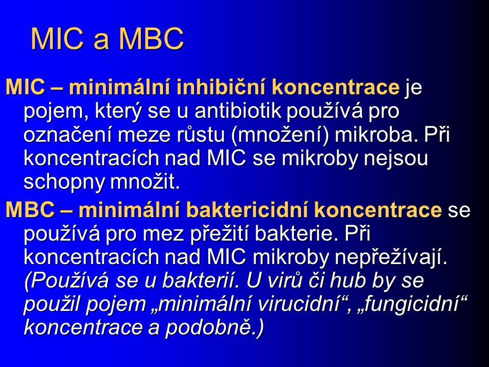 MIC a MBC