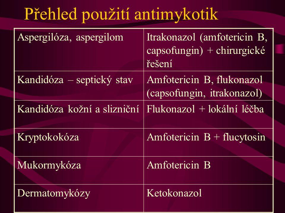 Přehled použití antimykotik