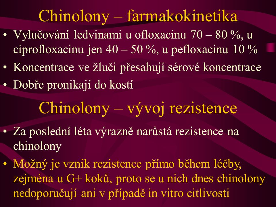 Chinolony – farmakokinetika