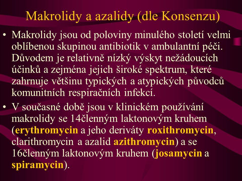 Makrolidy a azalidy (dle Konsenzu)