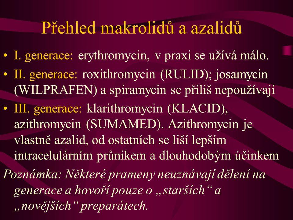 Přehled makrolidů a azalidů