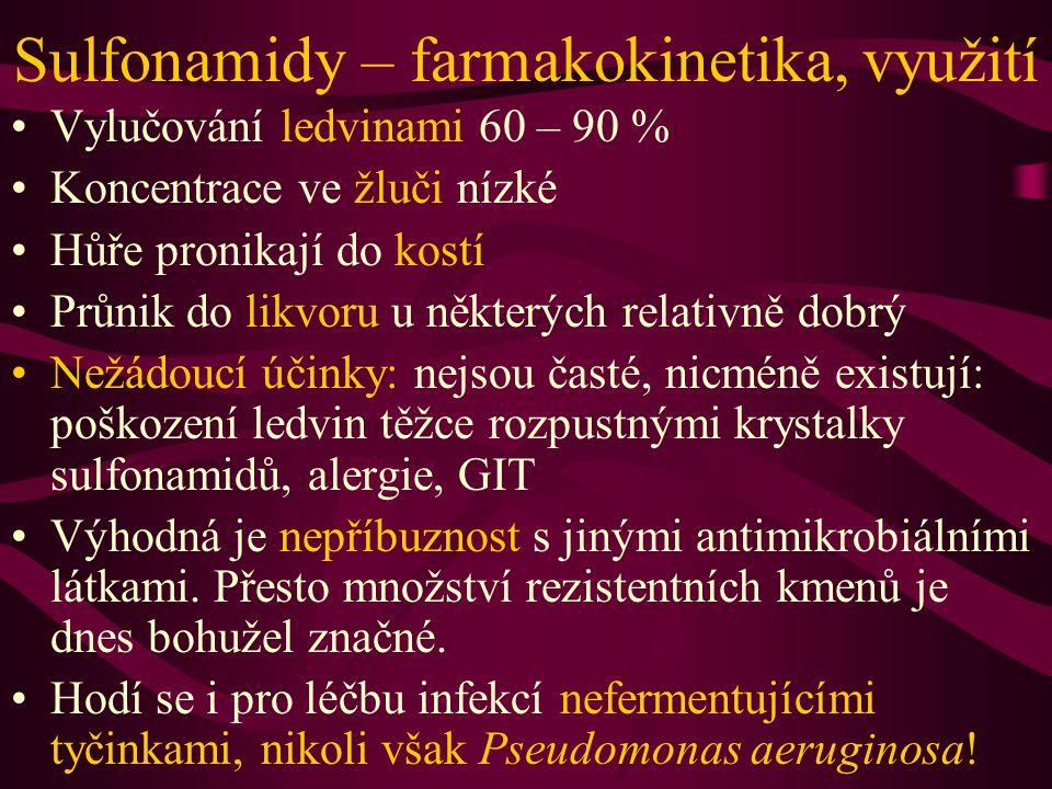 Sulfonamidy – farmakokinetika, využití
