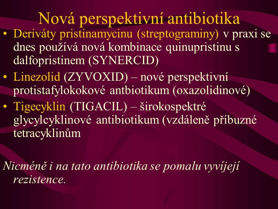 Nová perspektivní antibiotika