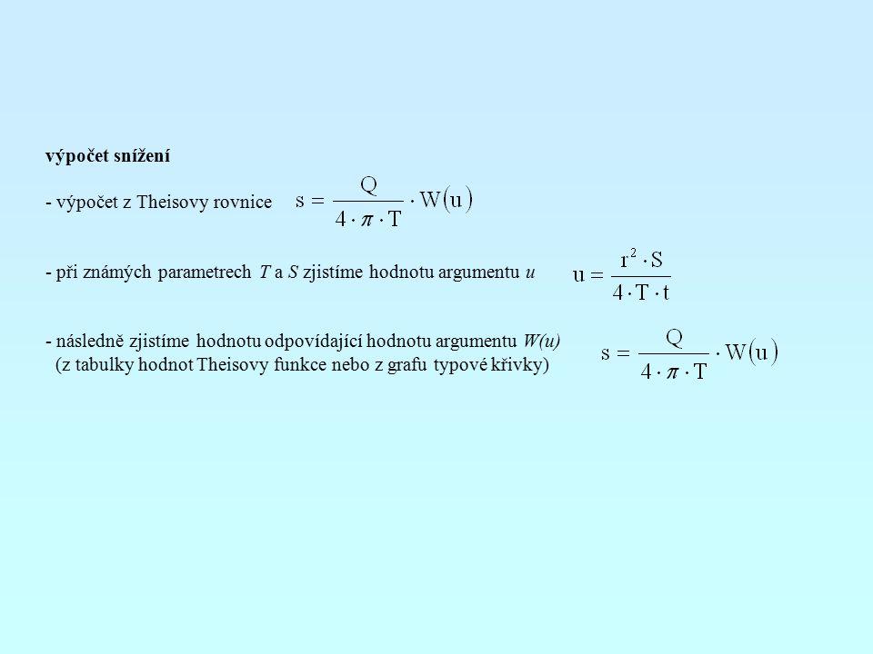 výpočet snížení výpočet z Theisovy rovnice. při známých parametrech T a S zjistíme hodnotu argumentu u.