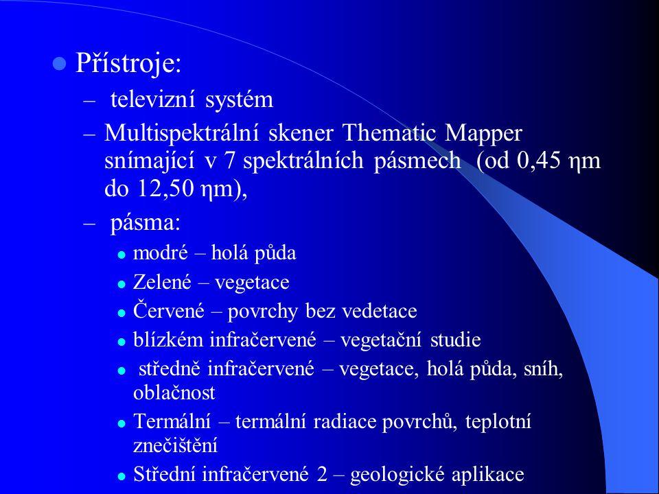 Přístroje: televizní systém