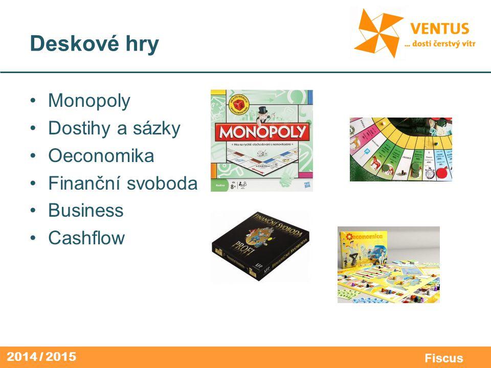 Deskové hry Monopoly Dostihy a sázky Oeconomika Finanční svoboda